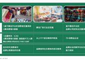 腾讯广告 X BCG:以社交全杏鑫代理注册面定义零售新时代